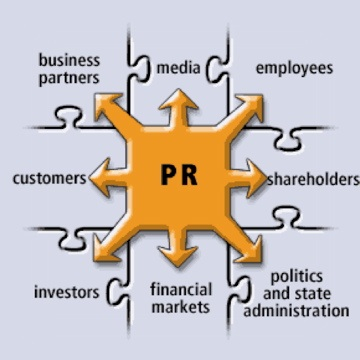 public relations differences from the other On the other hand, public relations is retrieved from what is the difference between.