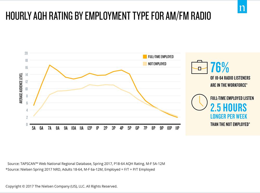 aqh-employment