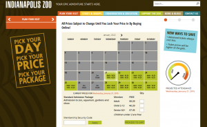 Indianapolis Zoo Pricing Structure