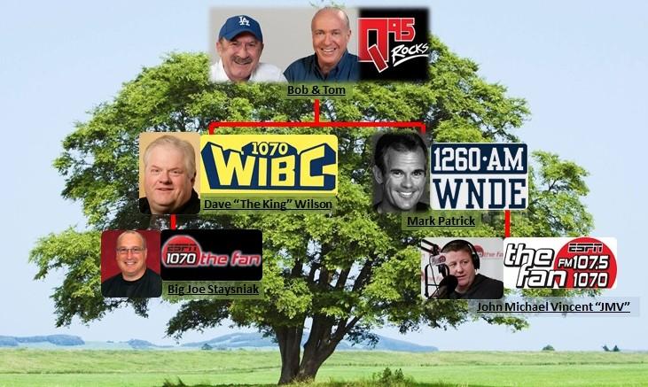 Legacy Of The Bob Tom Show Heard Beyond Q95 Radio Indiana
