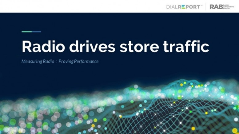 Radio Drives Traffic 11.9